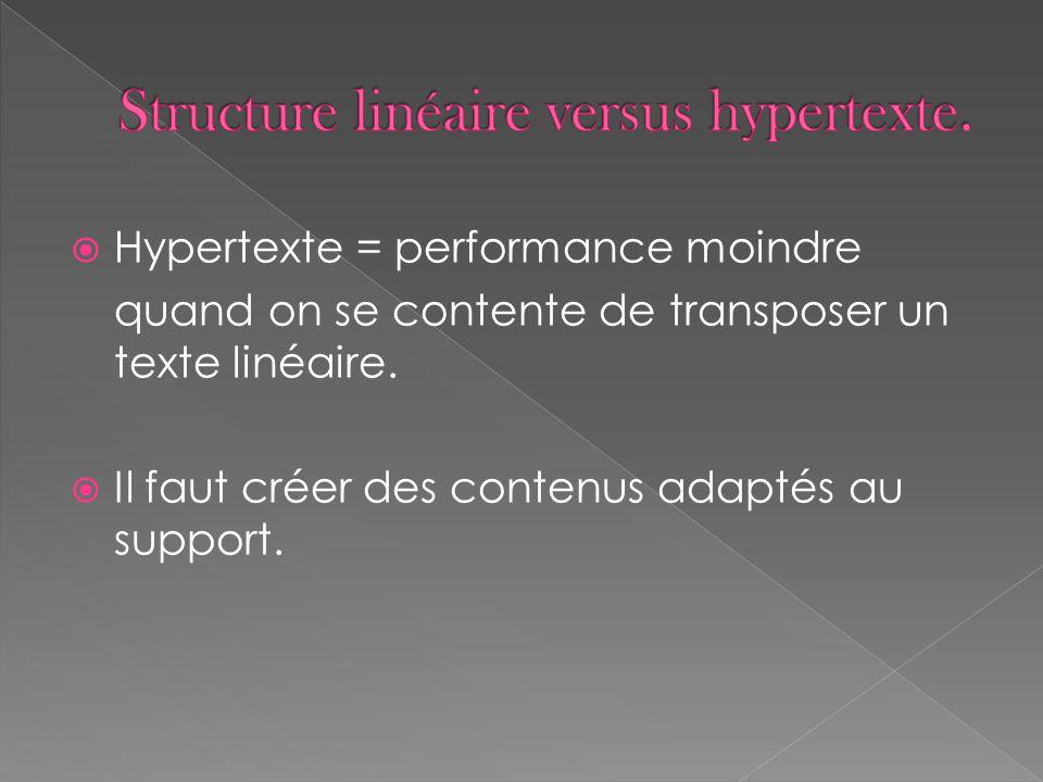 Hypertexte = performance moindre quand on se contente de transposer un texte linéaire.