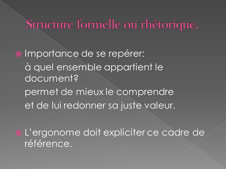Importance de se repérer: à quel ensemble appartient le document.