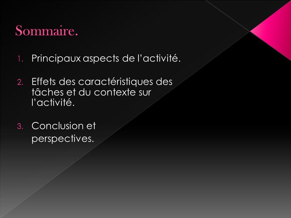 1. Principaux aspects de lactivité. 2.