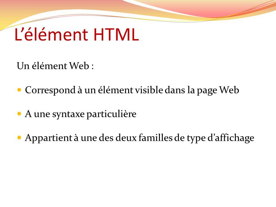 Un élément Web : Correspond à un élément visible dans la page Web A une syntaxe particulière Appartient à une des deux familles de type daffichage