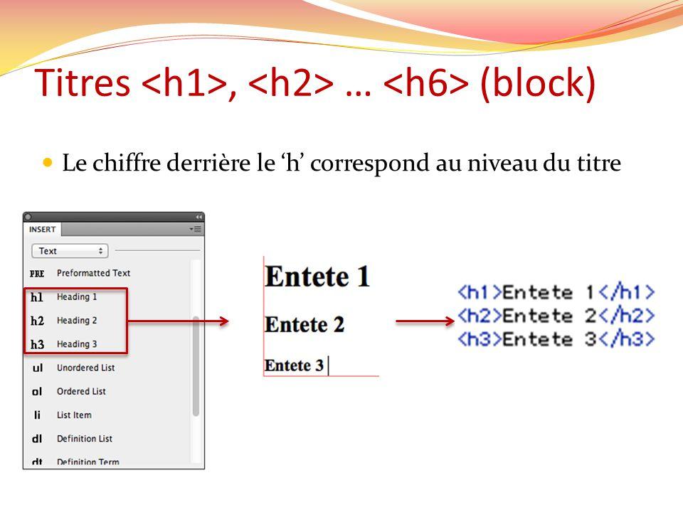 Titres, … (block) Le chiffre derrière le h correspond au niveau du titre