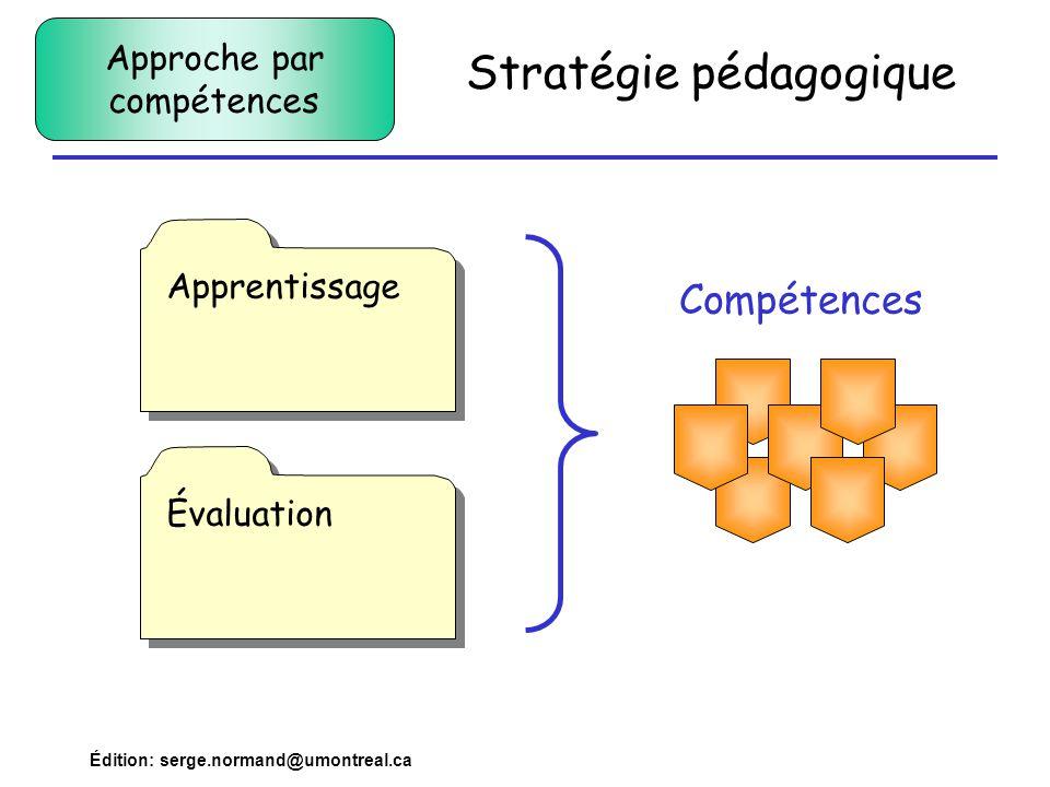 Édition: serge.normand@umontreal.ca Apprentissage Évaluation Évaluation Compétences Stratégie pédagogique Approche par compétences