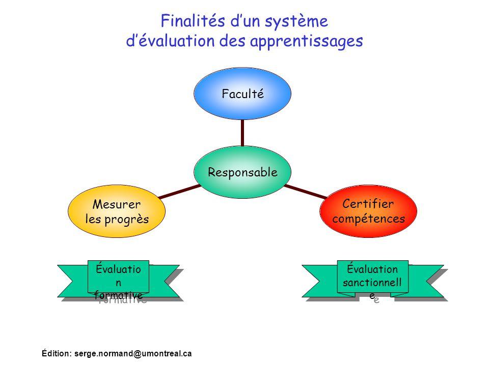 Édition: serge.normand@umontreal.ca Finalités dun système dévaluation des apprentissages ResponsableFaculté Certifier compétences Mesurer les progrès