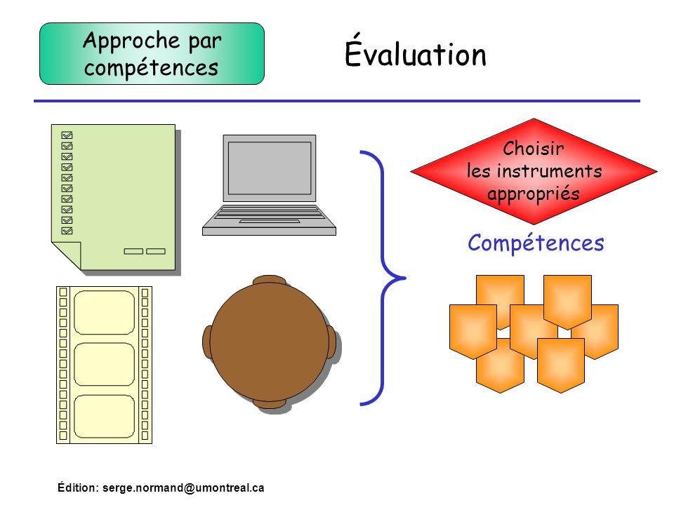 Édition: serge.normand@umontreal.ca Évaluation Compétences Choisir les instruments appropriés Approche par compétences