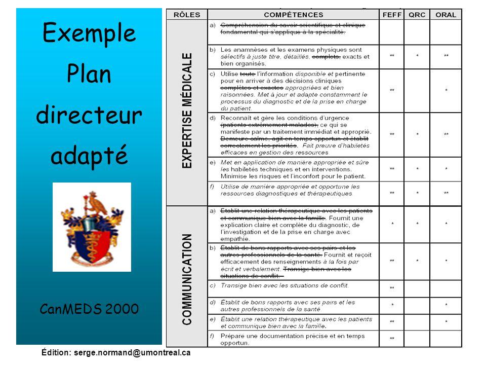 Édition: serge.normand@umontreal.ca Exemple Plan directeur adapté CanMEDS 2000
