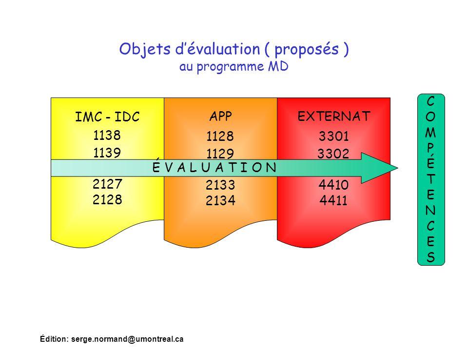 Édition: serge.normand@umontreal.ca Objets dévaluation ( proposés ) au programme MD IMC - IDC 1138 1139 * * * 2127 2128 APP 1128 1129 * * * 2133 2134