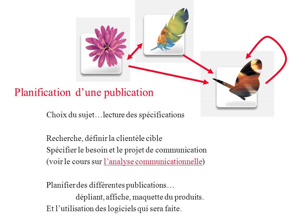 Planification dune publication Choix du sujet…lecture des spécifications Recherche, définir la clientèle cible Spécifier le besoin et le projet de com