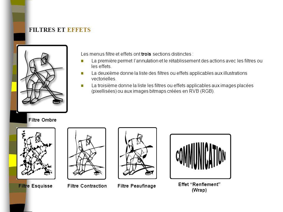 FILTRES ET EFFETS Les menus filtre et effets ont trois sections distinctes : La première permet lannulation et le rétablissement des actions avec les filtres ou les effets.