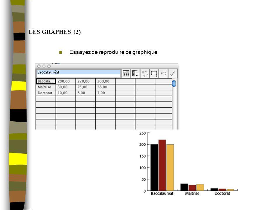 LES GRAPHES (2) Essayez de reproduire ce graphique