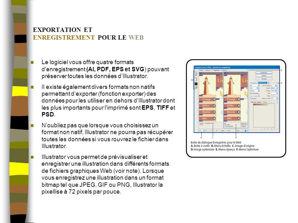 EXPORTATION ET ENREGISTREMENT POUR LE WEB Le logiciel vous offre quatre formats d enregistrement (AI, PDF, EPS et SVG) pouvant préserver toutes les données dIllustrator.