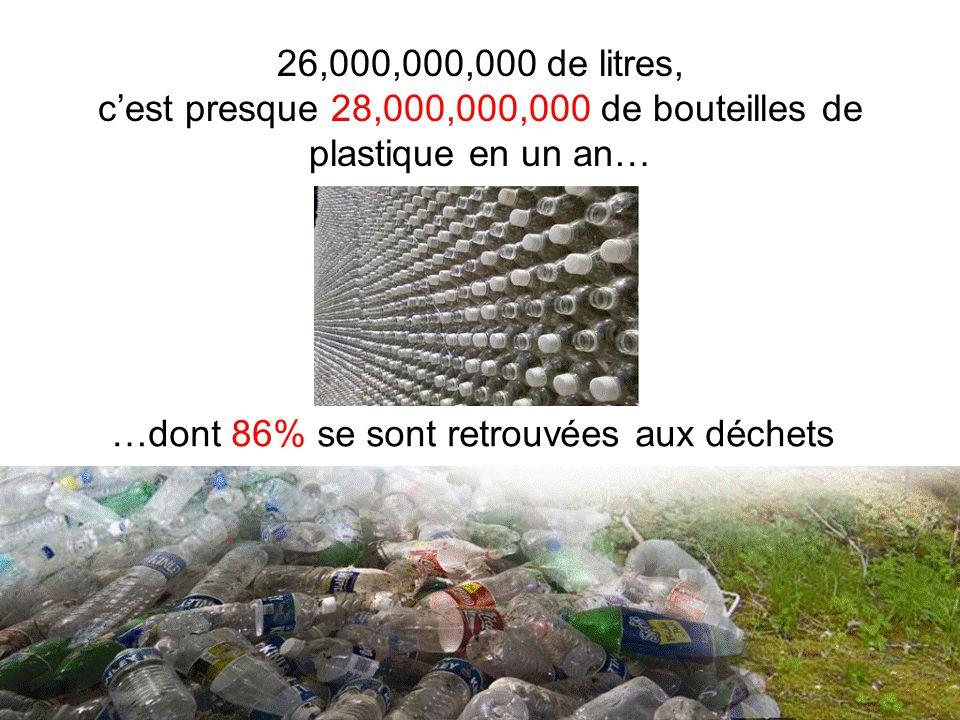 26,000,000,000 de litres, cest presque 28,000,000,000 de bouteilles de plastique en un an… …dont 86% se sont retrouvées aux déchets
