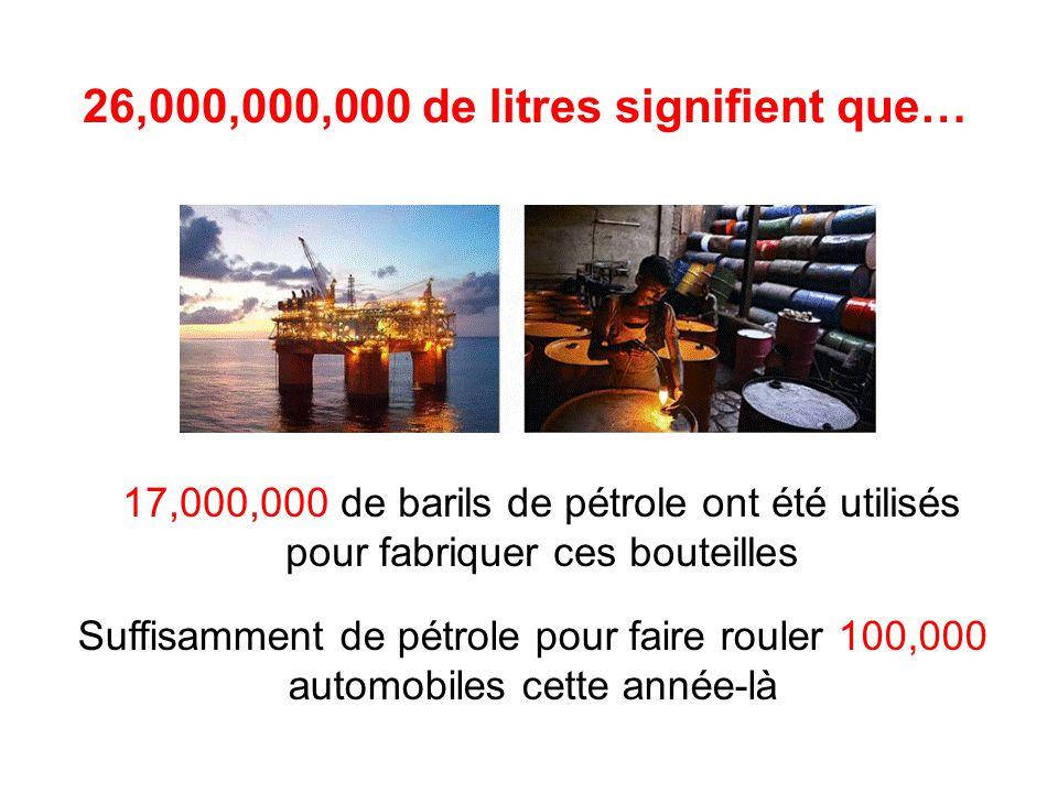 26,000,000,000 de litres signifient que… 17,000,000 de barils de pétrole ont été utilisés pour fabriquer ces bouteilles Suffisamment de pétrole pour faire rouler 100,000 automobiles cette année-là