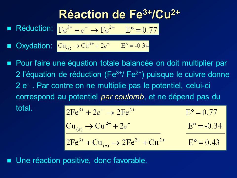 Réduction: Oxydation: Pour faire une équation totale balancée on doit multiplier par 2 léquation de réduction (Fe 3+ / Fe 2+ ) puisque le cuivre donne 2 e -..