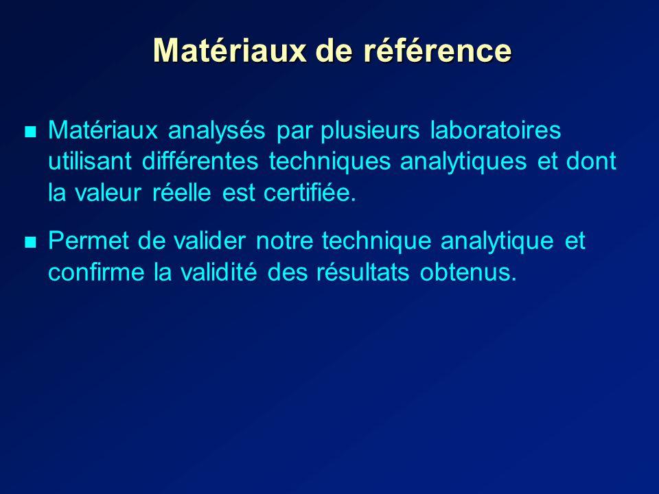 Matériaux de référence Matériaux analysés par plusieurs laboratoires utilisant différentes techniques analytiques et dont la valeur réelle est certifiée.