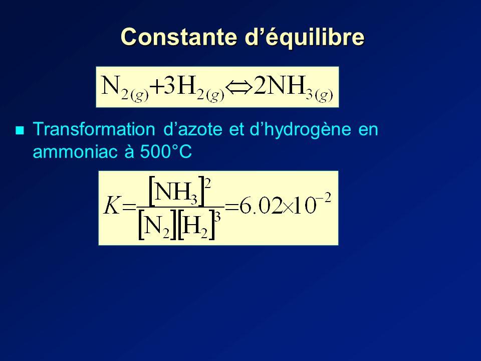 Constante déquilibre Transformation dazote et dhydrogène en ammoniac à 500°C