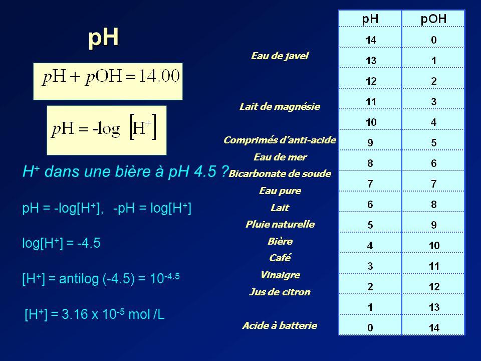 Eau de javel Lait de magnésie Comprimés danti-acide Eau de mer Bicarbonate de soude Eau pure Lait Pluie naturelle Bière Café Vinaigre Jus de citron Acide à batterie pH H + dans une bière à pH 4.5 .