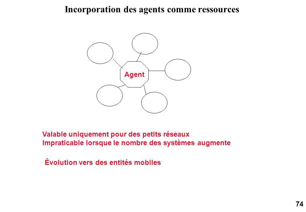 74 Incorporation des agents comme ressources Agent Valable uniquement pour des petits réseaux Impraticable lorsque le nombre des systèmes augmente Évolution vers des entités mobiles