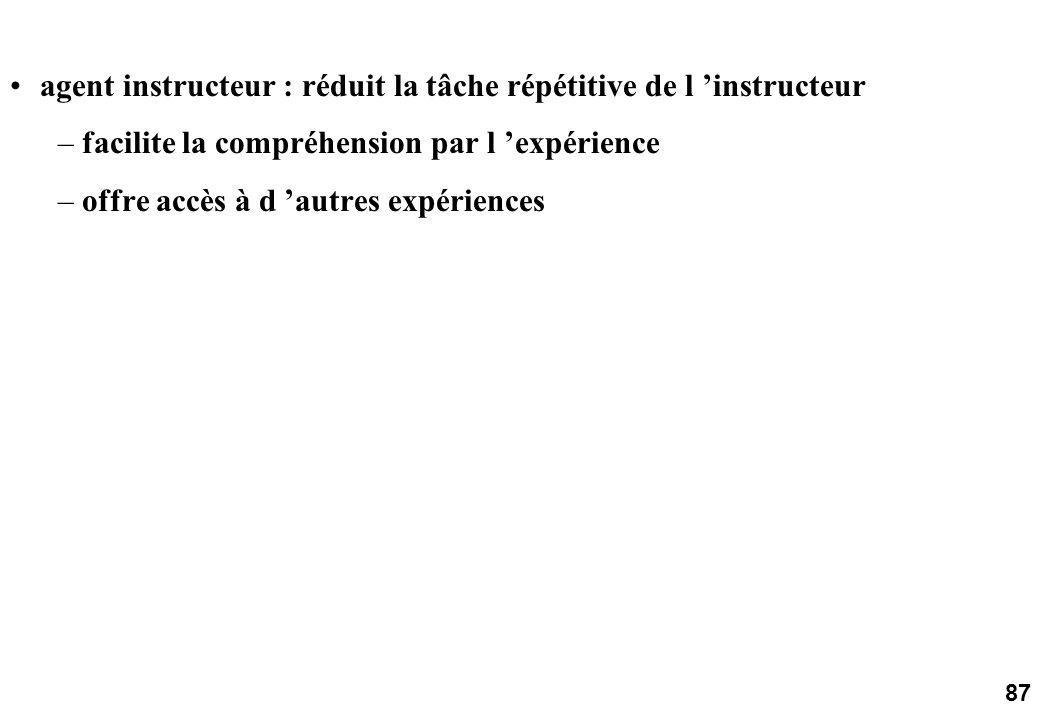 87 agent instructeur : réduit la tâche répétitive de l instructeur –facilite la compréhension par l expérience –offre accès à d autres expériences