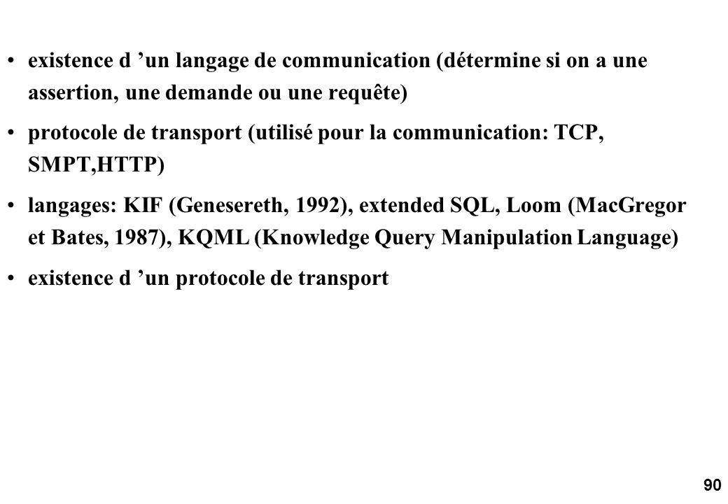 90 existence d un langage de communication (détermine si on a une assertion, une demande ou une requête) protocole de transport (utilisé pour la communication: TCP, SMPT,HTTP) langages: KIF (Genesereth, 1992), extended SQL, Loom (MacGregor et Bates, 1987), KQML (Knowledge Query Manipulation Language) existence d un protocole de transport