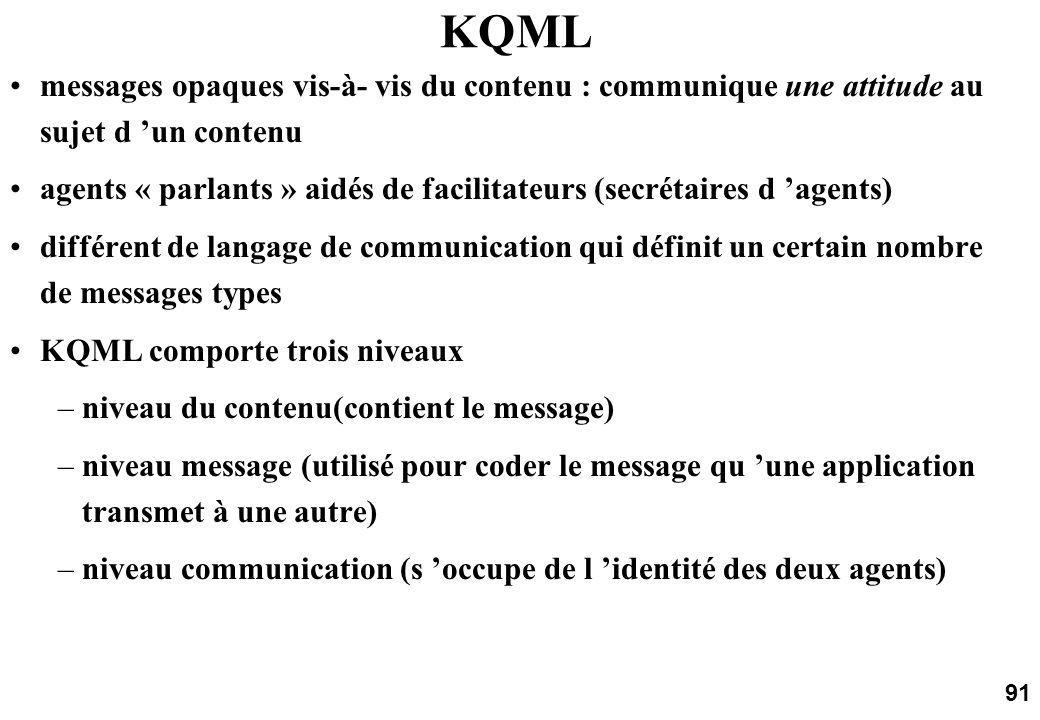 91 KQML messages opaques vis-à- vis du contenu : communique une attitude au sujet d un contenu agents « parlants » aidés de facilitateurs (secrétaires d agents) différent de langage de communication qui définit un certain nombre de messages types KQML comporte trois niveaux –niveau du contenu(contient le message) –niveau message (utilisé pour coder le message qu une application transmet à une autre) –niveau communication (s occupe de l identité des deux agents)