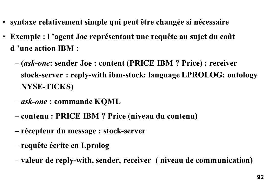 92 syntaxe relativement simple qui peut être changée si nécessaire Exemple : l agent Joe représentant une requête au sujet du coût d une action IBM : –(ask-one: sender Joe : content (PRICE IBM .