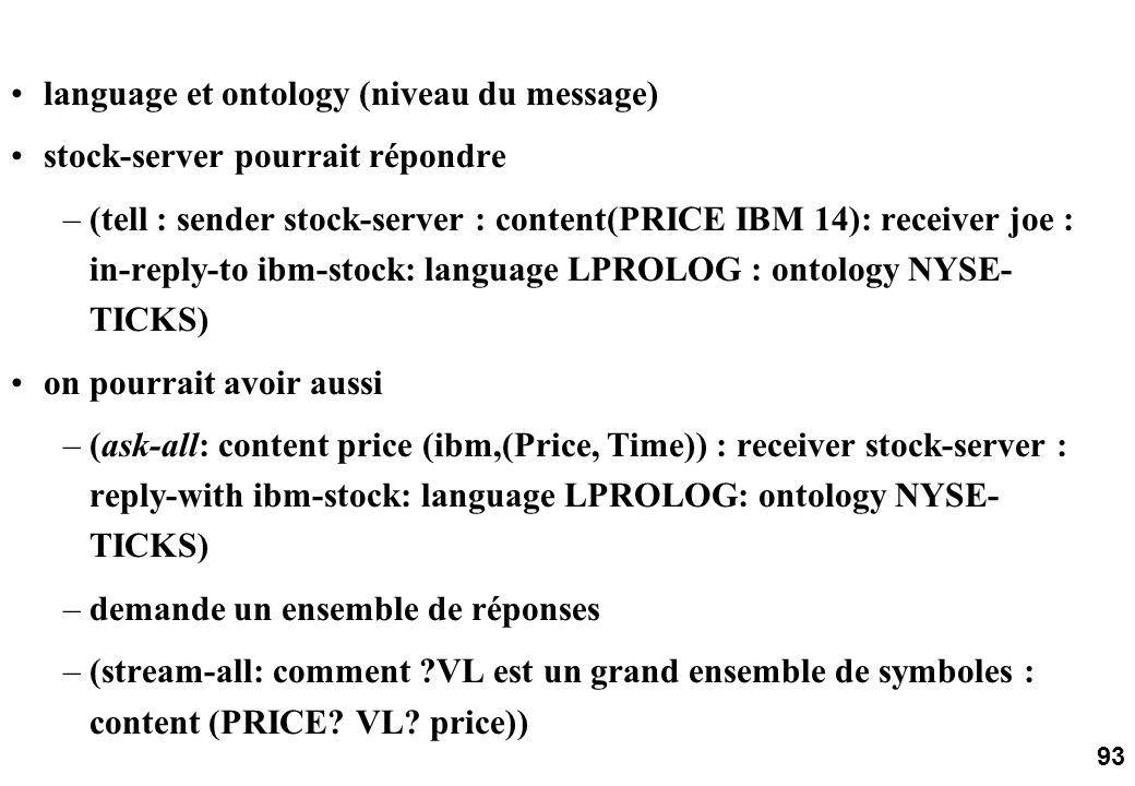 93 language et ontology (niveau du message) stock-server pourrait répondre –(tell : sender stock-server : content(PRICE IBM 14): receiver joe : in-reply-to ibm-stock: language LPROLOG : ontology NYSE- TICKS) on pourrait avoir aussi –(ask-all: content price (ibm,(Price, Time)) : receiver stock-server : reply-with ibm-stock: language LPROLOG: ontology NYSE- TICKS) –demande un ensemble de réponses –(stream-all: comment ?VL est un grand ensemble de symboles : content (PRICE.