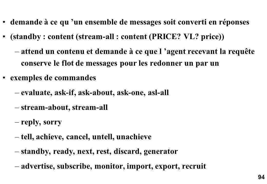 94 demande à ce qu un ensemble de messages soit converti en réponses (standby : content (stream-all : content (PRICE.