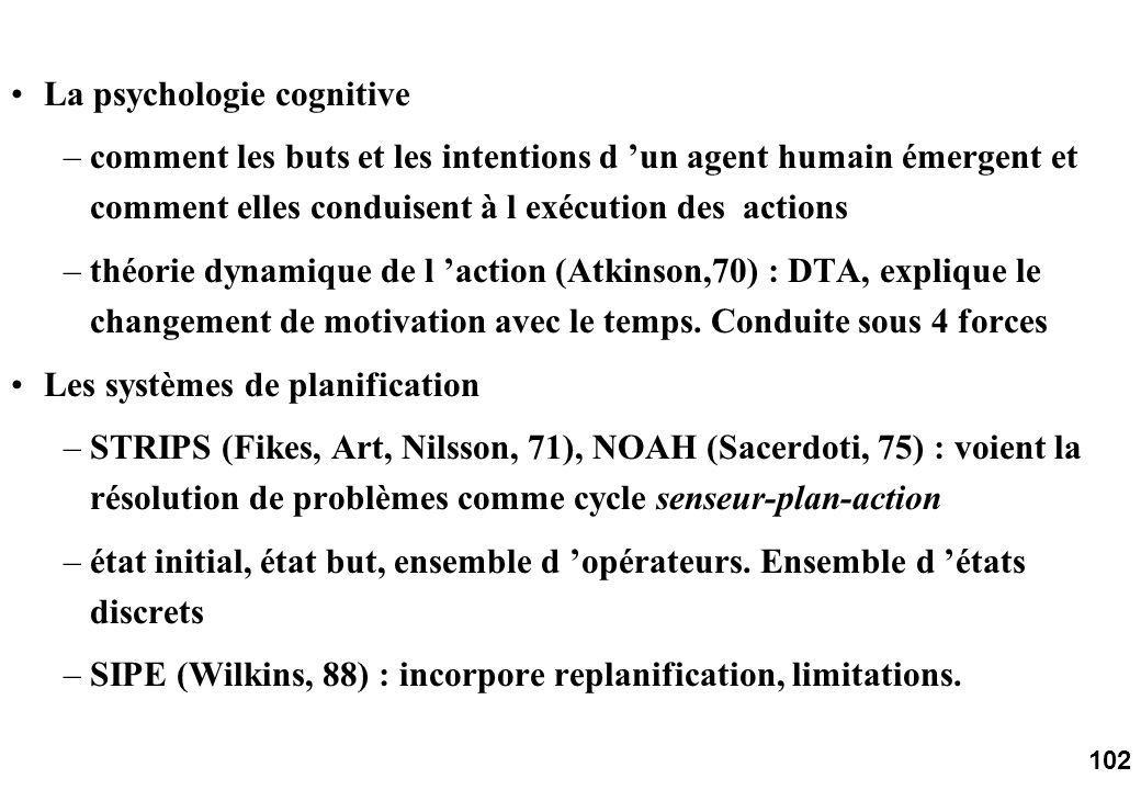 102 La psychologie cognitive –comment les buts et les intentions d un agent humain émergent et comment elles conduisent à l exécution des actions –théorie dynamique de l action (Atkinson,70) : DTA, explique le changement de motivation avec le temps.