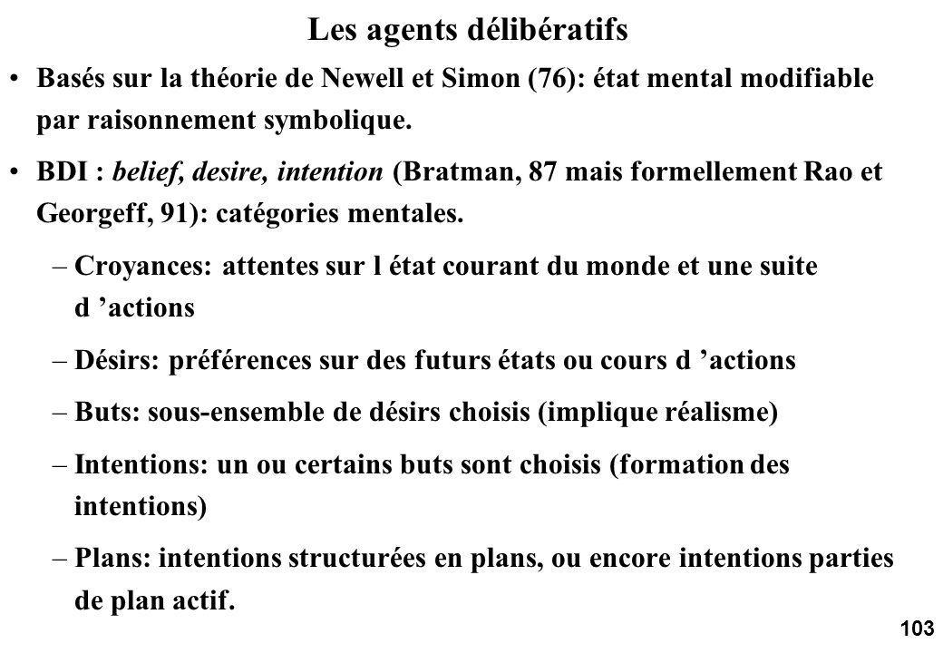 103 Les agents délibératifs Basés sur la théorie de Newell et Simon (76): état mental modifiable par raisonnement symbolique.