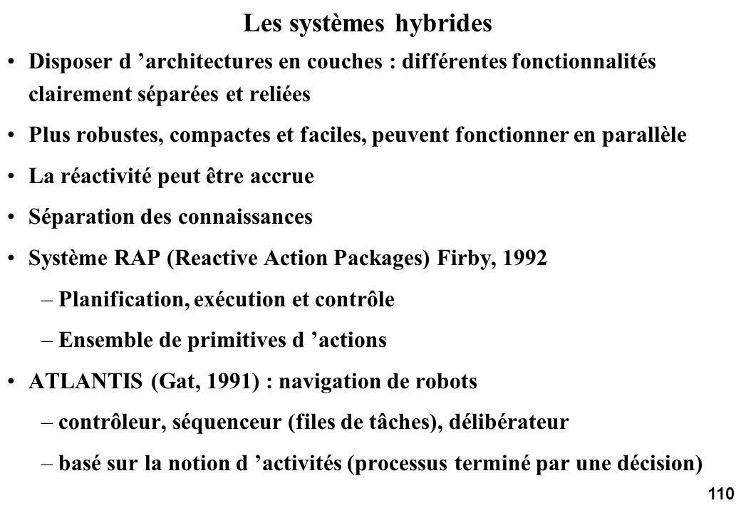 110 Les systèmes hybrides Disposer d architectures en couches : différentes fonctionnalités clairement séparées et reliées Plus robustes, compactes et faciles, peuvent fonctionner en parallèle La réactivité peut être accrue Séparation des connaissances Système RAP (Reactive Action Packages) Firby, 1992 –Planification, exécution et contrôle –Ensemble de primitives d actions ATLANTIS (Gat, 1991) : navigation de robots –contrôleur, séquenceur (files de tâches), délibérateur –basé sur la notion d activités (processus terminé par une décision)
