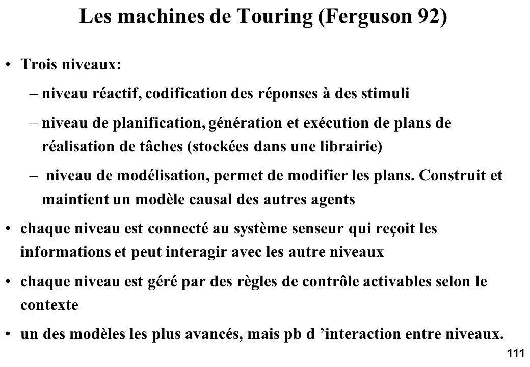111 Les machines de Touring (Ferguson 92) Trois niveaux: –niveau réactif, codification des réponses à des stimuli –niveau de planification, génération et exécution de plans de réalisation de tâches (stockées dans une librairie) – niveau de modélisation, permet de modifier les plans.