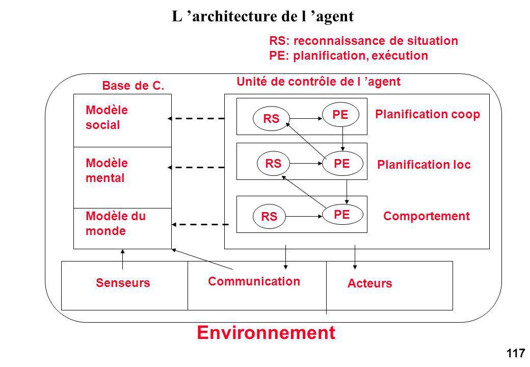 117 L architecture de l agent Base de C.