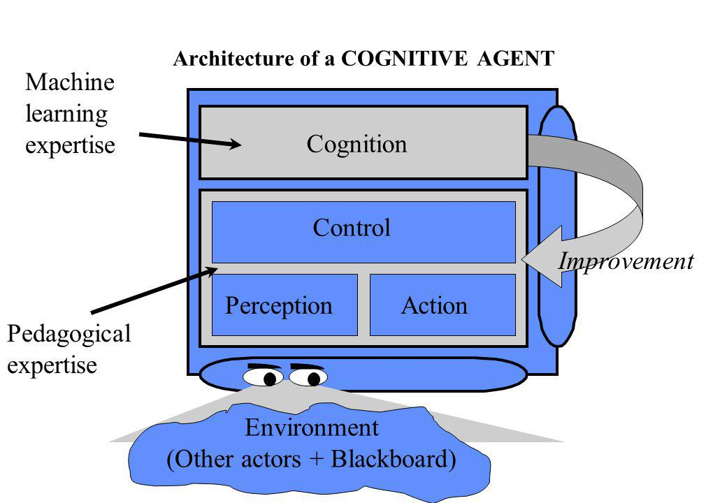Architecture of a COGNITIVE AGENT Machine learning expertise Pedagogical expertise Control ActionPerception Action Cognition Improvement Environment (Other actors + Blackboard)