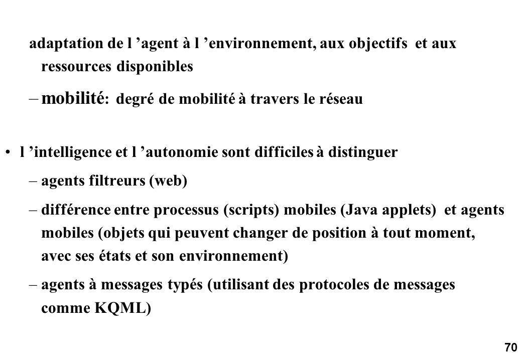 71 Mobilité Intelligence Nombre d agents (agence ) preferences raisonnement Planification apprentissage statique scripts mobiles objets mobiles asynchrone données application service Classification