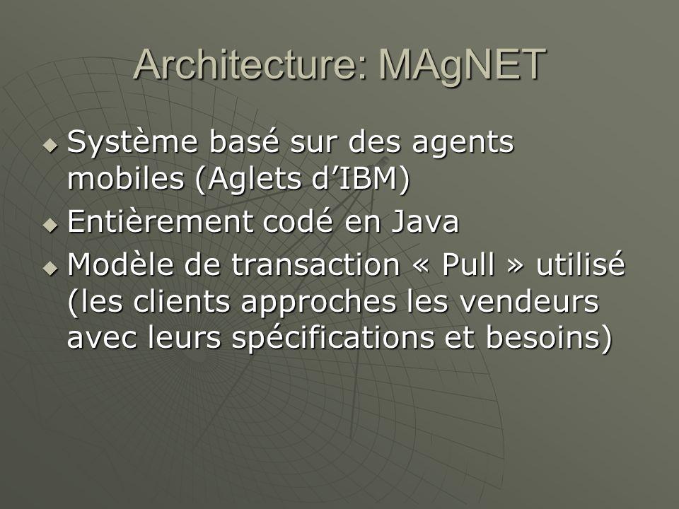 Architecture: MAgNET Système basé sur des agents mobiles (Aglets dIBM) Système basé sur des agents mobiles (Aglets dIBM) Entièrement codé en Java Entièrement codé en Java Modèle de transaction « Pull » utilisé (les clients approches les vendeurs avec leurs spécifications et besoins) Modèle de transaction « Pull » utilisé (les clients approches les vendeurs avec leurs spécifications et besoins)