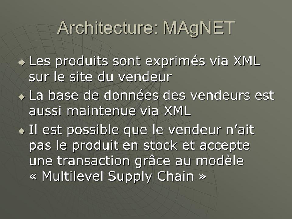 Les produits sont exprimés via XML sur le site du vendeur Les produits sont exprimés via XML sur le site du vendeur La base de données des vendeurs est aussi maintenue via XML La base de données des vendeurs est aussi maintenue via XML Il est possible que le vendeur nait pas le produit en stock et accepte une transaction grâce au modèle « Multilevel Supply Chain » Il est possible que le vendeur nait pas le produit en stock et accepte une transaction grâce au modèle « Multilevel Supply Chain »