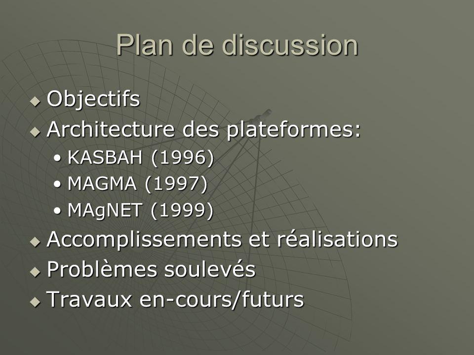 Plan de discussion Objectifs Objectifs Architecture des plateformes: Architecture des plateformes: KASBAH (1996)KASBAH (1996) MAGMA (1997)MAGMA (1997) MAgNET (1999)MAgNET (1999) Accomplissements et réalisations Accomplissements et réalisations Problèmes soulevés Problèmes soulevés Travaux en-cours/futurs Travaux en-cours/futurs