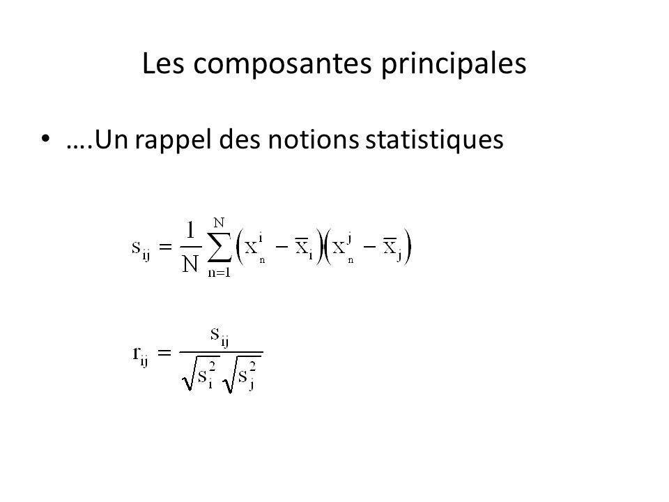 Les composantes principales ….Un rappel des notions statistiques