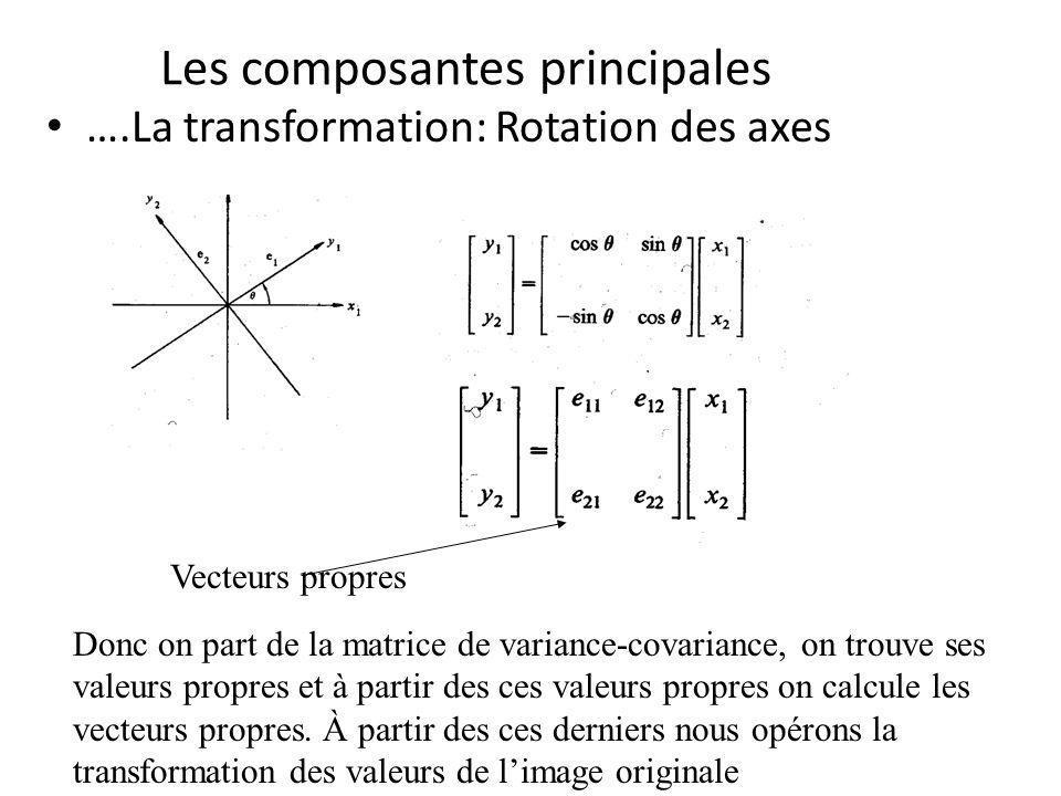 Les composantes principales ….La transformation: Rotation des axes Vecteurs propres Donc on part de la matrice de variance-covariance, on trouve ses valeurs propres et à partir des ces valeurs propres on calcule les vecteurs propres.