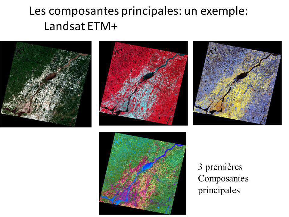 Les composantes principales: un exemple: Landsat ETM+ 3 premières Composantes principales