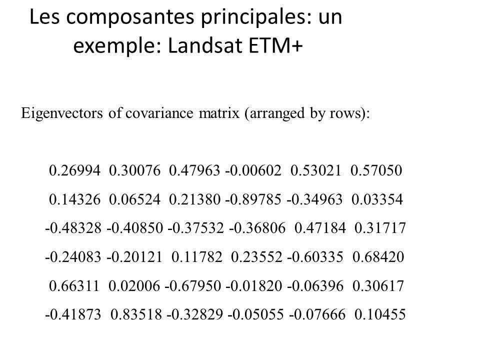Les composantes principales: un exemple: Landsat ETM+ Eigenvectors of covariance matrix (arranged by rows): 0.26994 0.30076 0.47963 -0.00602 0.53021 0.57050 0.14326 0.06524 0.21380 -0.89785 -0.34963 0.03354 -0.48328 -0.40850 -0.37532 -0.36806 0.47184 0.31717 -0.24083 -0.20121 0.11782 0.23552 -0.60335 0.68420 0.66311 0.02006 -0.67950 -0.01820 -0.06396 0.30617 -0.41873 0.83518 -0.32829 -0.05055 -0.07666 0.10455