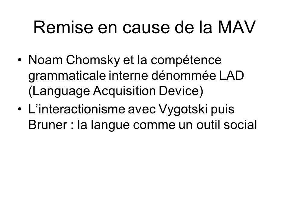 Remise en cause de la MAV Noam Chomsky et la compétence grammaticale interne dénommée LAD (Language Acquisition Device) Linteractionisme avec Vygotski