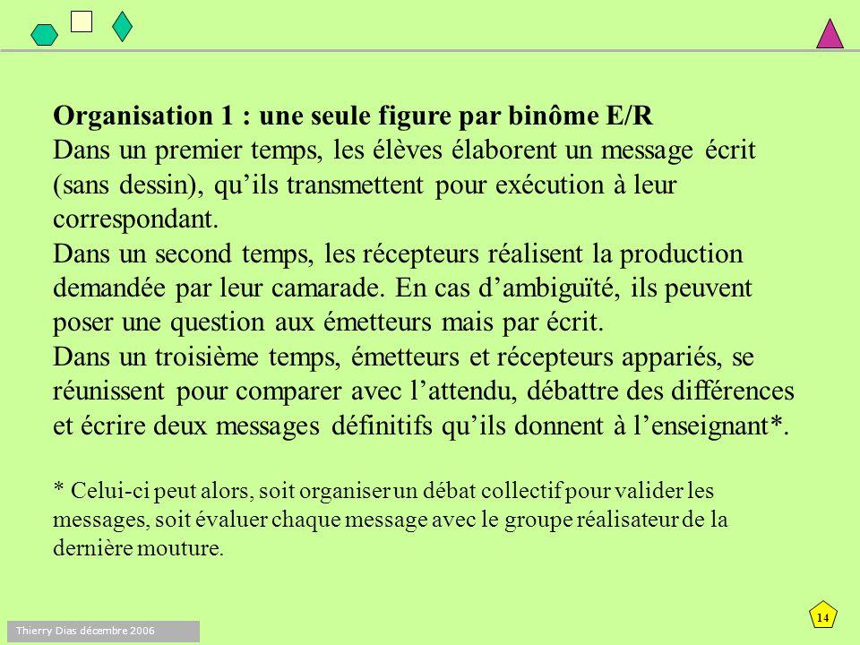 13 Thierry Dias décembre 2006 Comment enseigner la géométrie Mettre en œuvre des situations de communication Analyser, reproduire et décrire une figur