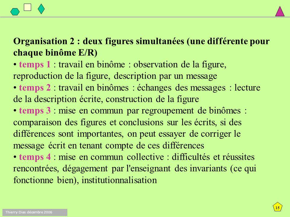 14 Thierry Dias décembre 2006 Organisation 1 : une seule figure par binôme E/R Dans un premier temps, les élèves élaborent un message écrit (sans dess
