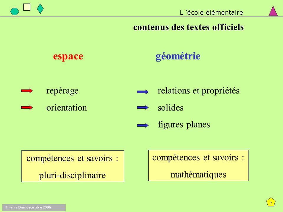 1 Thierry Dias décembre 2006 La géométrie géo : la terre metrikos : mesure