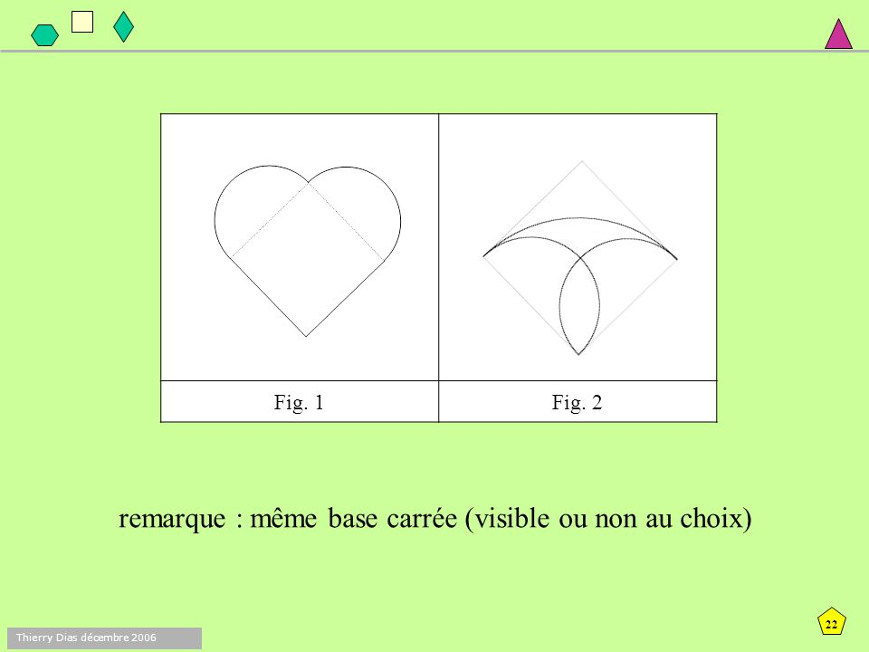 21 Thierry Dias décembre 2006 B/ Règle + équerre + compas séance 3 objectif : découvrir des constructions de figure à partir d'un carré propriétés tra