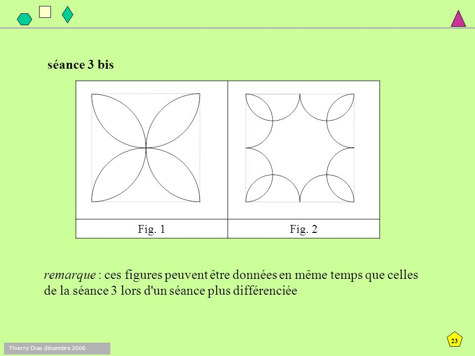 22 Thierry Dias décembre 2006 Fig. 1Fig. 2 remarque : même base carrée (visible ou non au choix)