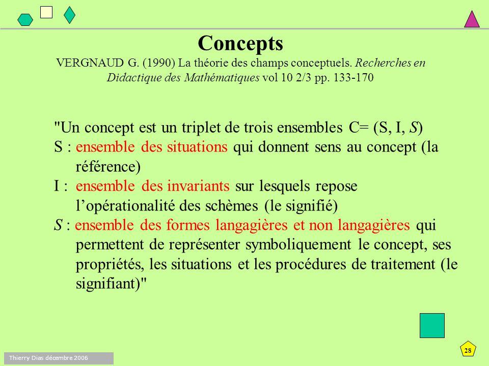 27 Thierry Dias décembre 2006 Solutions des belles constructions à réaliser… à faire réaliser Comment enseigner la géométrie Mettre en œuvre des situa