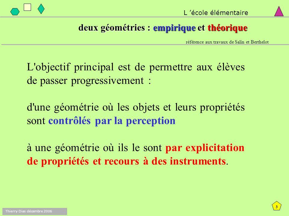 2 Thierry Dias décembre 2006 contenus des textes officiels L école élémentaire espacegéométrie repérage orientation relations et propriétés solides fi