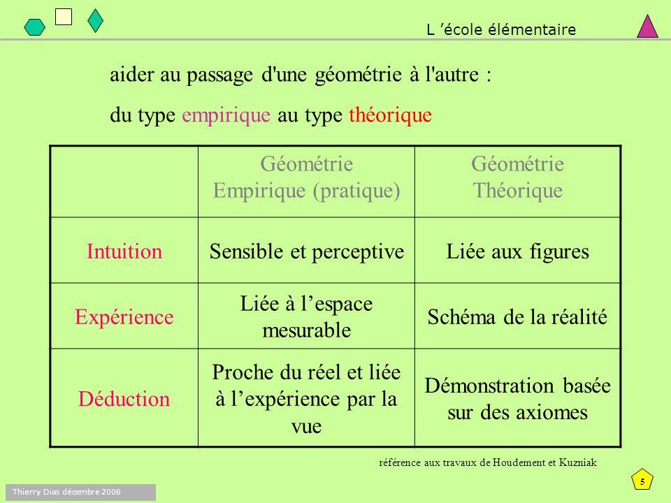 4 Thierry Dias décembre 2006 deux géométries : empirique et théorique de l'objet au concept L école élémentaire du dessin à la figure de je vois à je